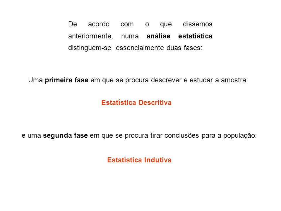 De acordo com o que dissemos anteriormente, numa análise estatística distinguem-se essencialmente duas fases: