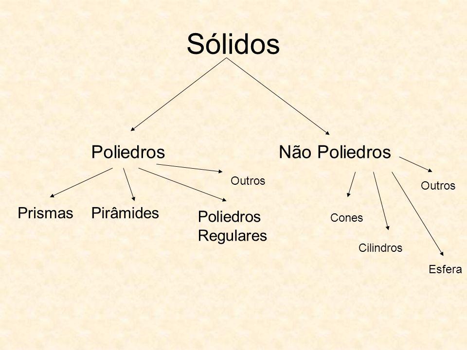 Sólidos Poliedros Não Poliedros Prismas Pirâmides Poliedros Regulares