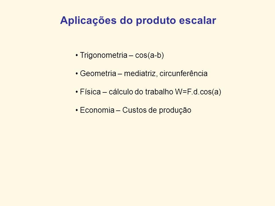 Aplicações do produto escalar