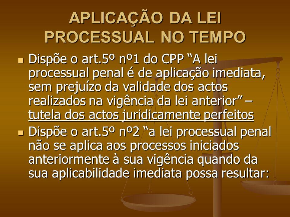 APLICAÇÃO DA LEI PROCESSUAL NO TEMPO