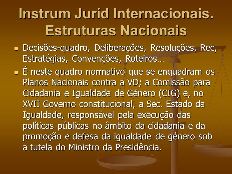 Instrum Juríd Internacionais. Estruturas Nacionais