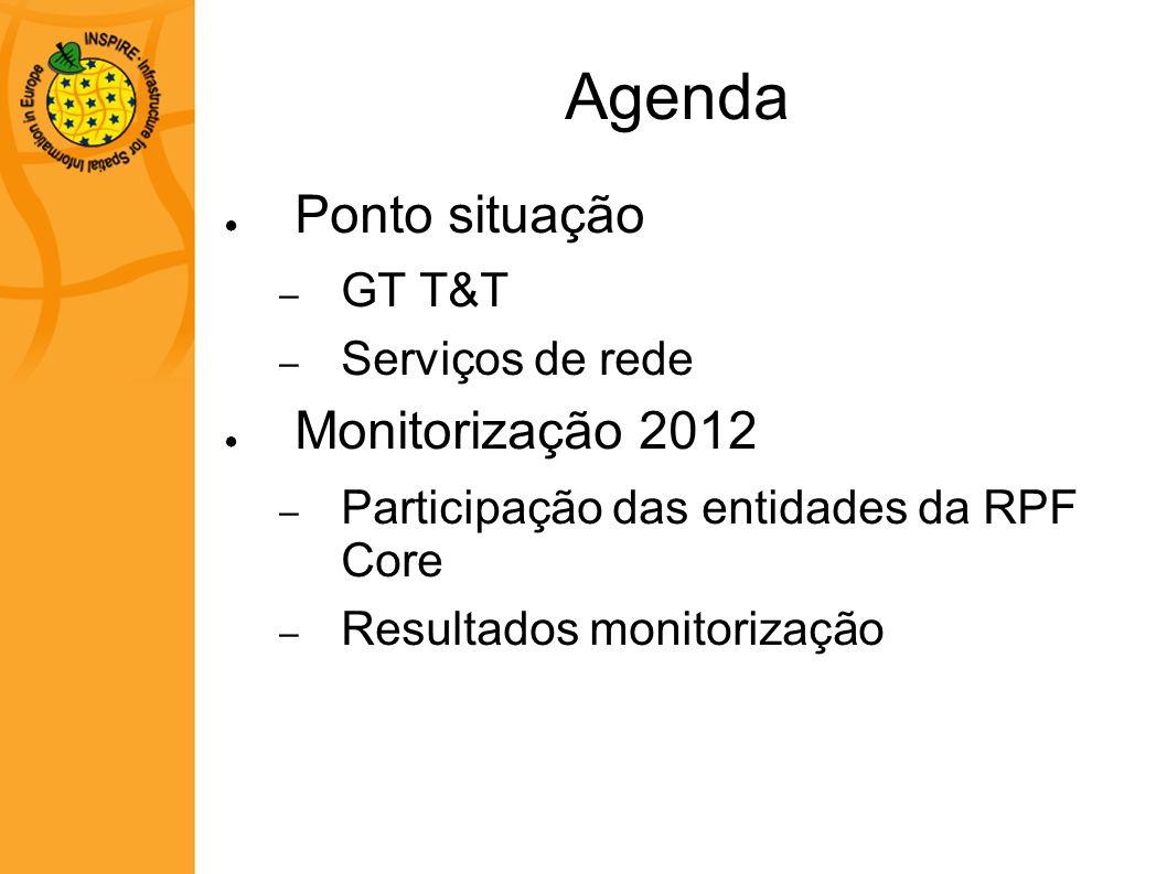 Agenda Ponto situação Monitorização 2012 GT T&T Serviços de rede