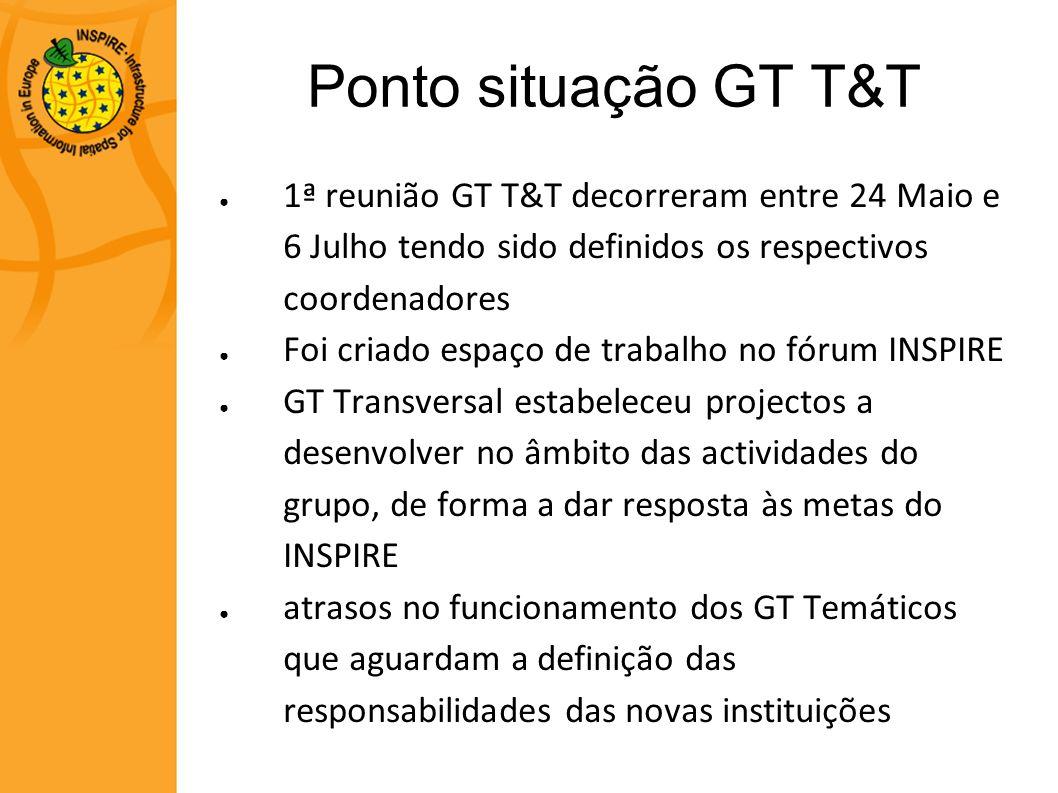 Ponto situação GT T&T 1ª reunião GT T&T decorreram entre 24 Maio e 6 Julho tendo sido definidos os respectivos coordenadores.