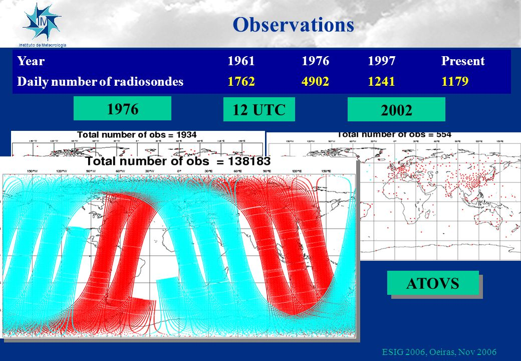 Observations 1976 12 UTC 2002 ATOVS Year 1961 1976 1997 Present