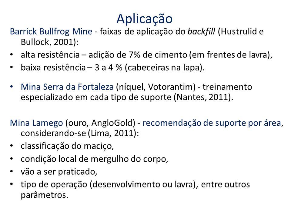 Aplicação Barrick Bullfrog Mine - faixas de aplicação do backfill (Hustrulid e Bullock, 2001):