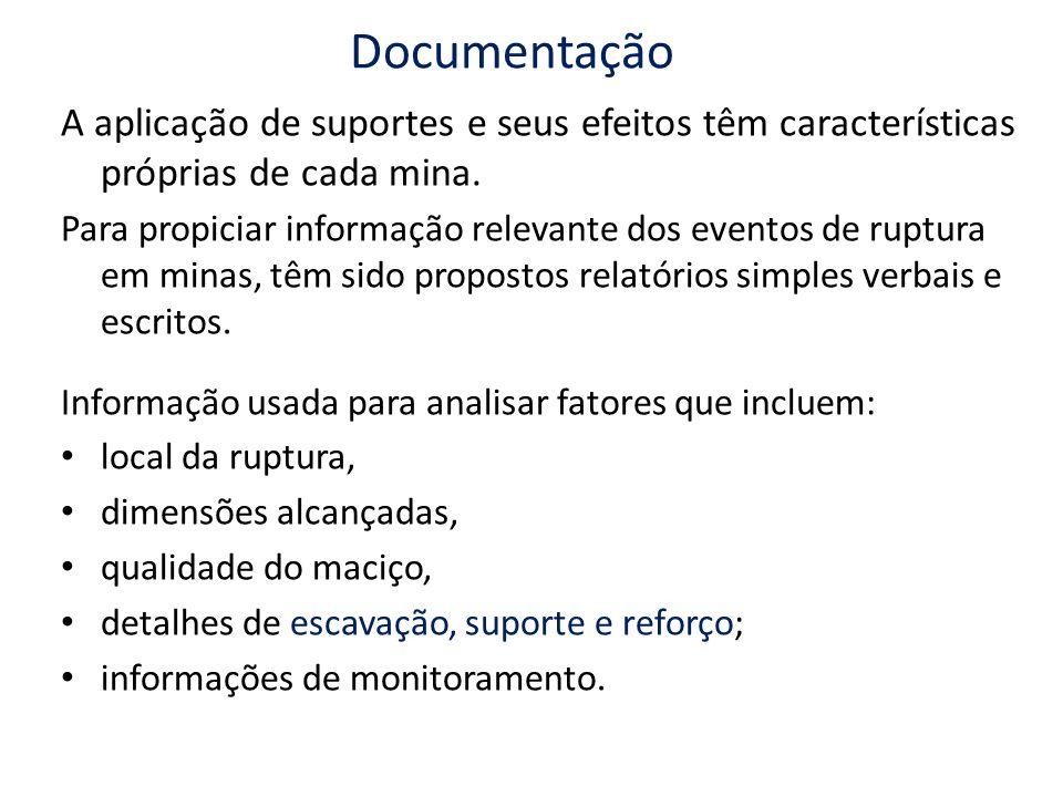 Documentação A aplicação de suportes e seus efeitos têm características próprias de cada mina.
