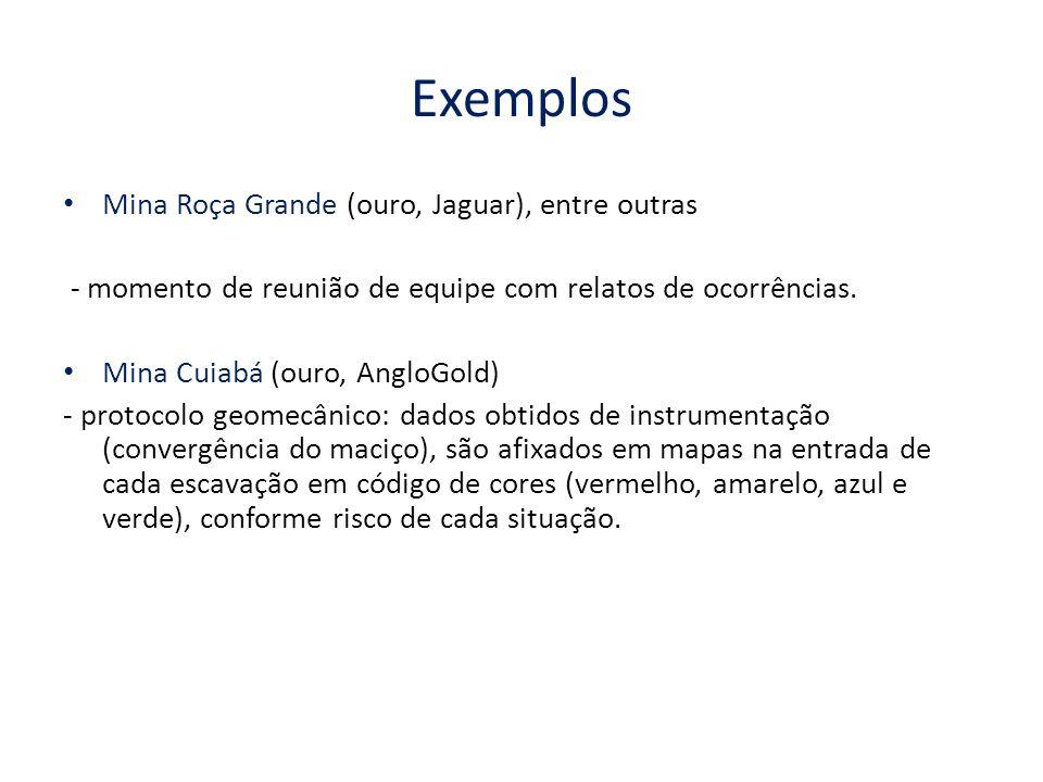 Exemplos Mina Roça Grande (ouro, Jaguar), entre outras