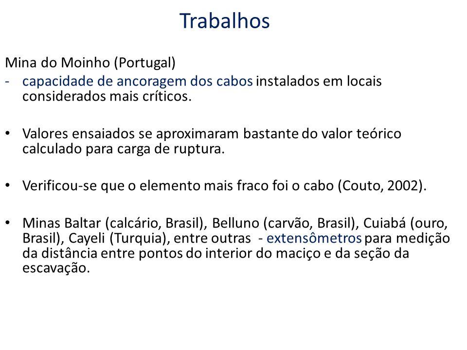Trabalhos Mina do Moinho (Portugal)