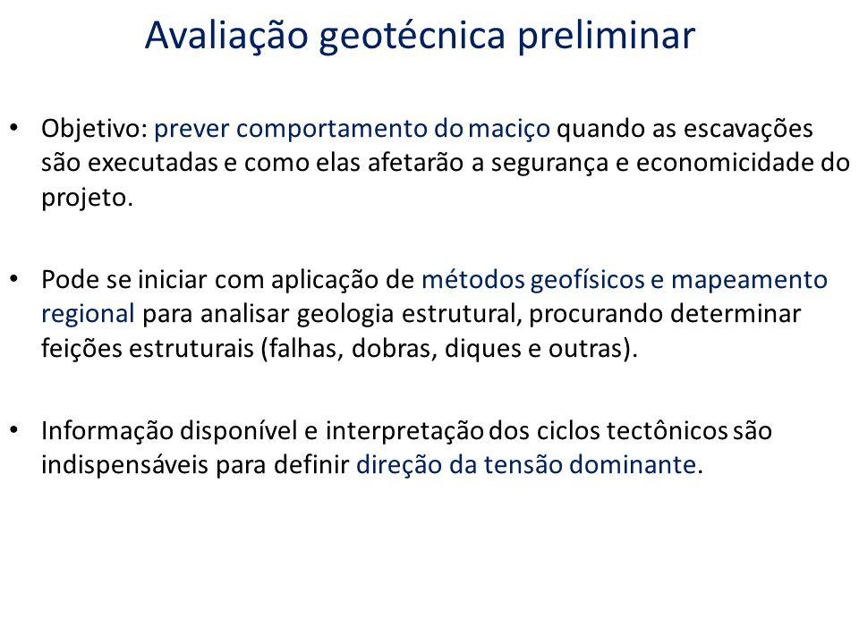 Avaliação geotécnica preliminar
