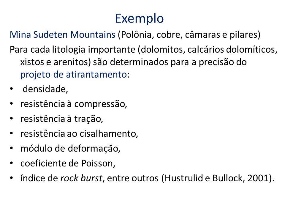 Exemplo Mina Sudeten Mountains (Polônia, cobre, câmaras e pilares)