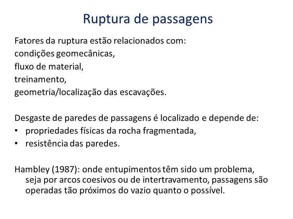 Ruptura de passagens Fatores da ruptura estão relacionados com: