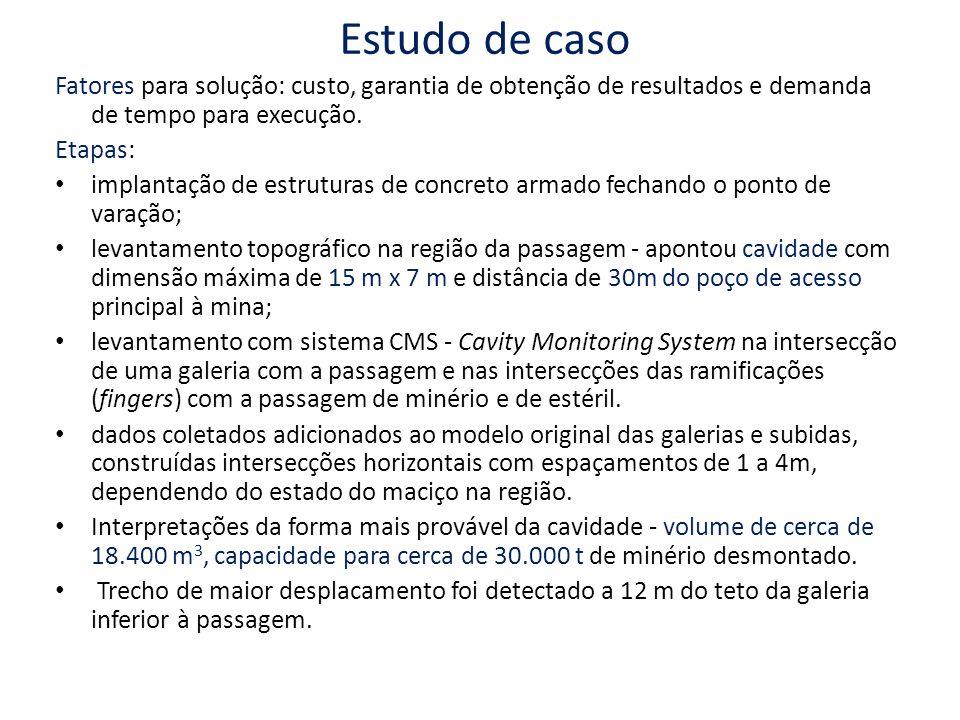Estudo de casoFatores para solução: custo, garantia de obtenção de resultados e demanda de tempo para execução.