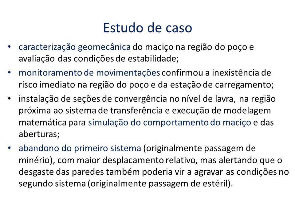 Estudo de casocaracterização geomecânica do maciço na região do poço e avaliação das condições de estabilidade;