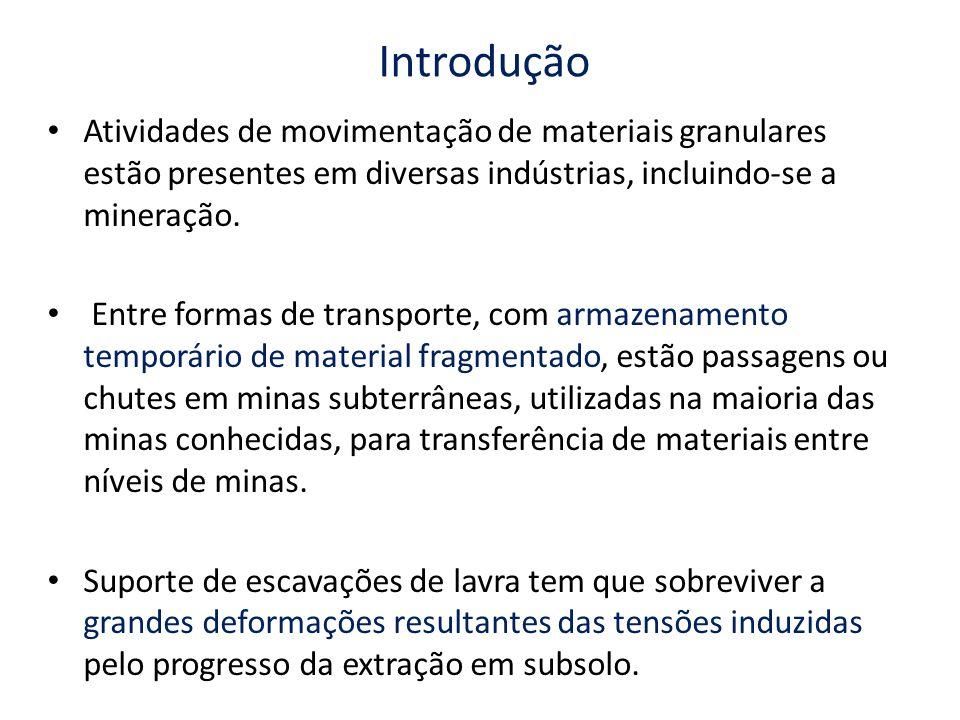 Introdução Atividades de movimentação de materiais granulares estão presentes em diversas indústrias, incluindo-se a mineração.