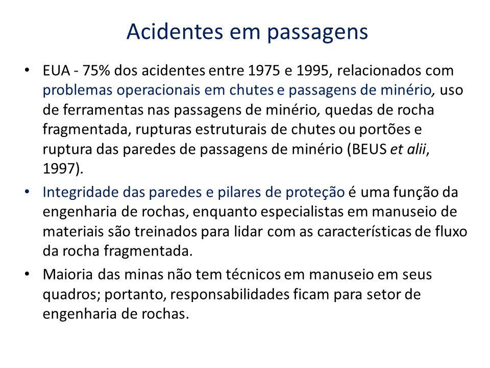 Acidentes em passagens