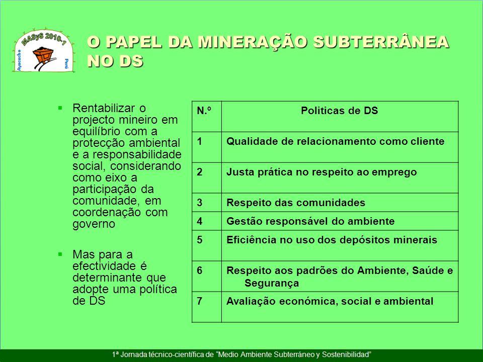 O PAPEL DA MINERAÇÃO SUBTERRÂNEA NO DS