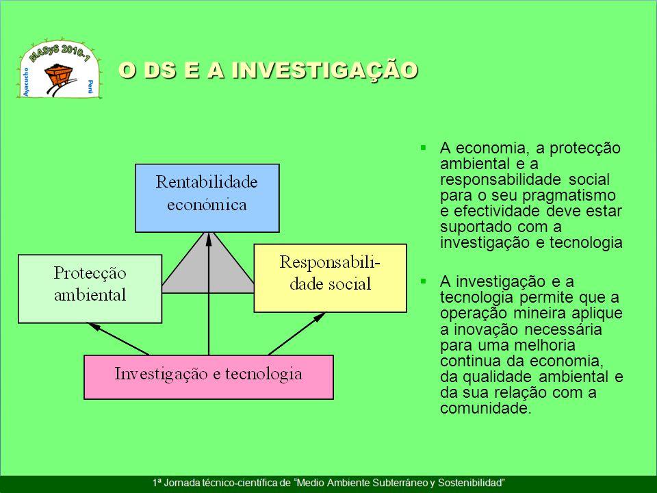O DS E A INVESTIGAÇÃO