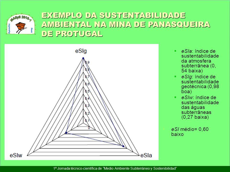 EXEMPLO DA SUSTENTABILIDADE AMBIENTAL NA MINA DE PANASQUEIRA DE PROTUGAL