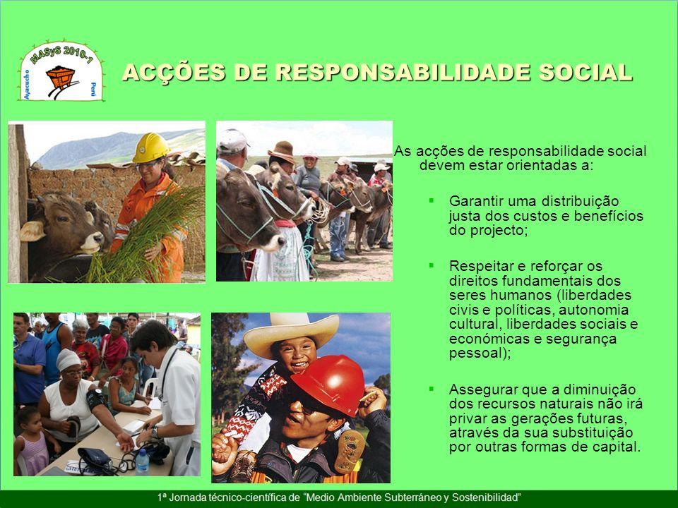 ACÇÕES DE RESPONSABILIDADE SOCIAL