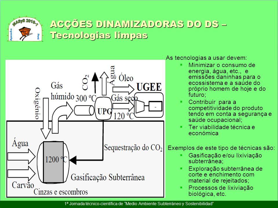ACÇÕES DINAMIZADORAS DO DS – Tecnologias limpas