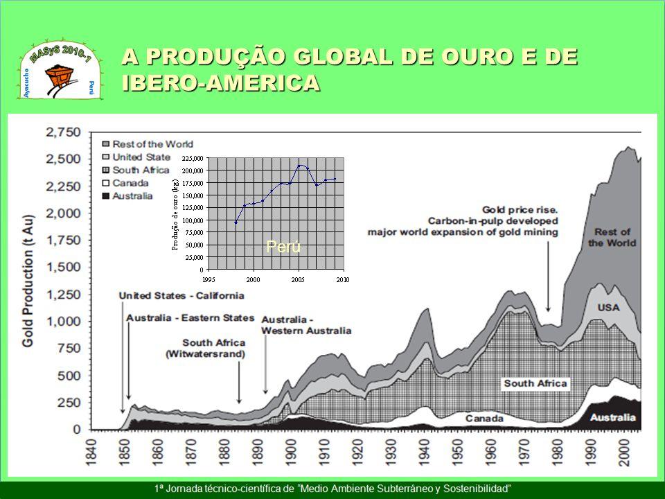 A PRODUÇÃO GLOBAL DE OURO E DE IBERO-AMERICA