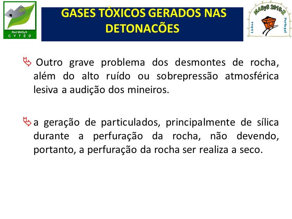 GASES TÓXICOS GERADOS NAS DETONACÕES