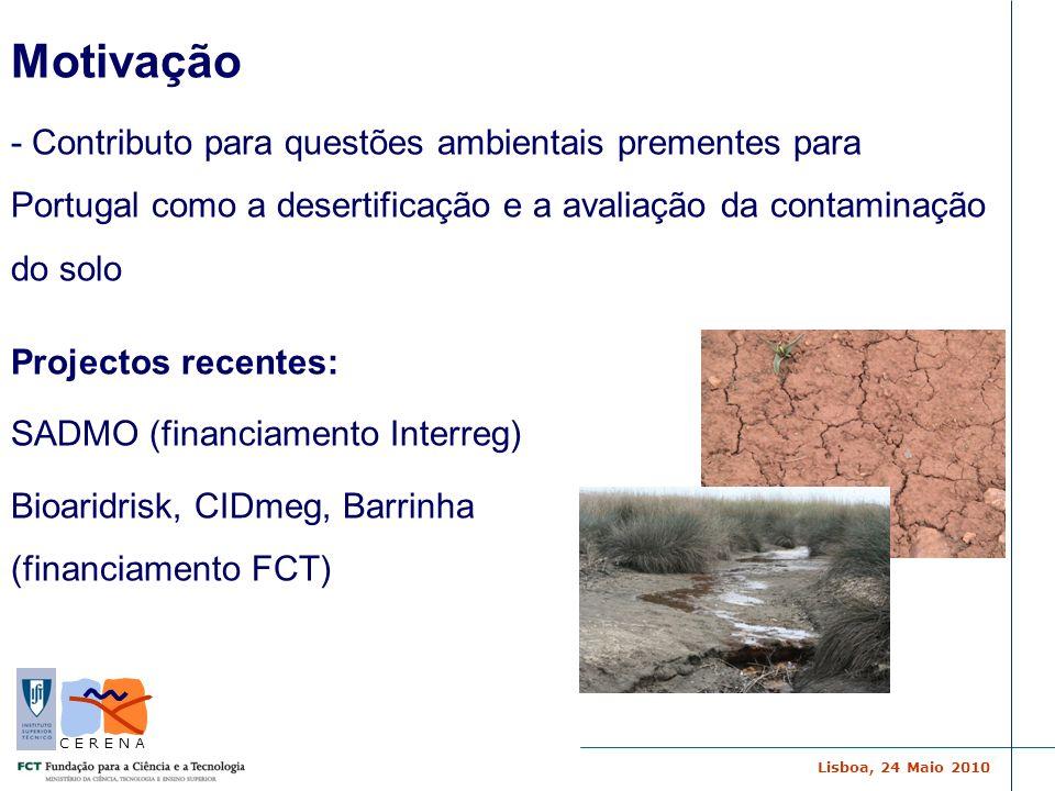 Motivação - Contributo para questões ambientais prementes para Portugal como a desertificação e a avaliação da contaminação do solo.