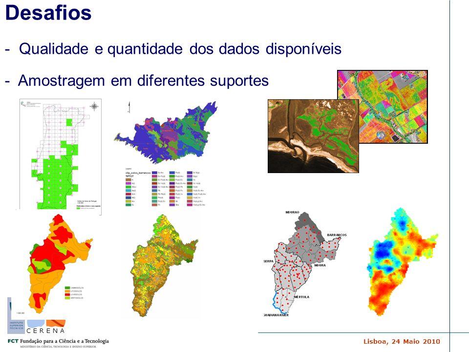 Desafios Qualidade e quantidade dos dados disponíveis
