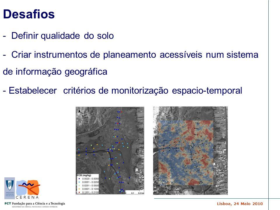 Desafios Definir qualidade do solo