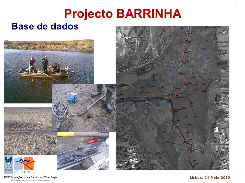 Projecto BARRINHA Base de dados