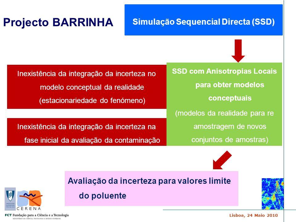 Projecto BARRINHA Simulação Sequencial Directa (SSD)