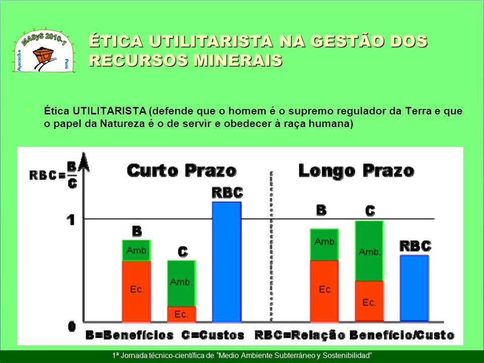 ÉTICA UTILITARISTA NA GESTÃO DOS RECURSOS MINERAIS