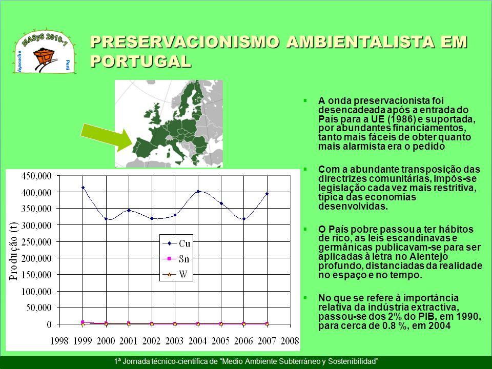 PRESERVACIONISMO AMBIENTALISTA EM PORTUGAL
