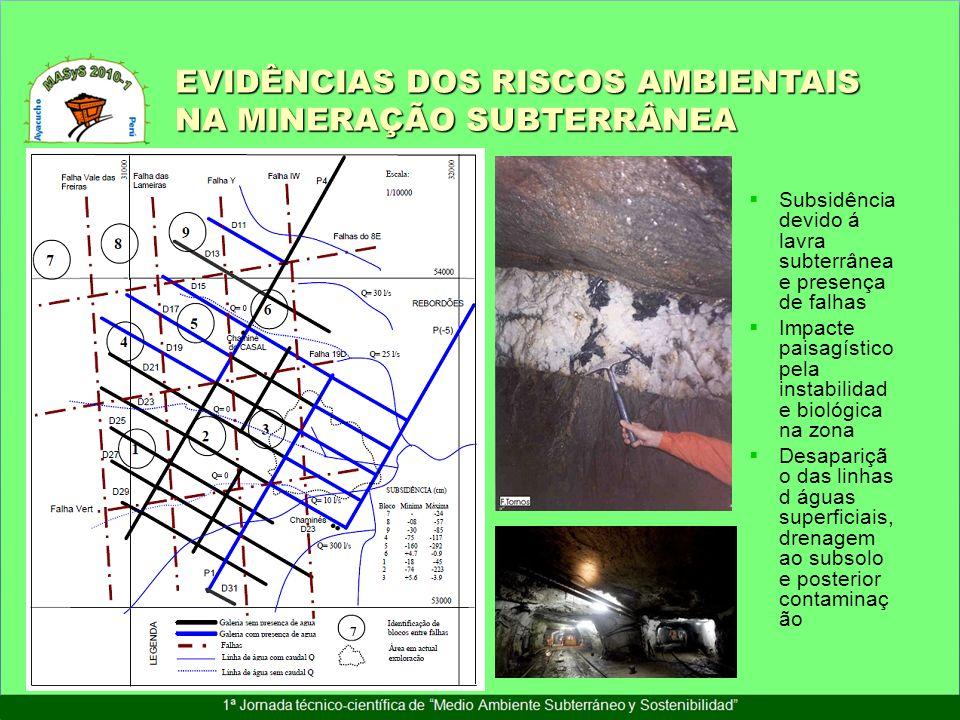 EVIDÊNCIAS DOS RISCOS AMBIENTAIS NA MINERAÇÃO SUBTERRÂNEA