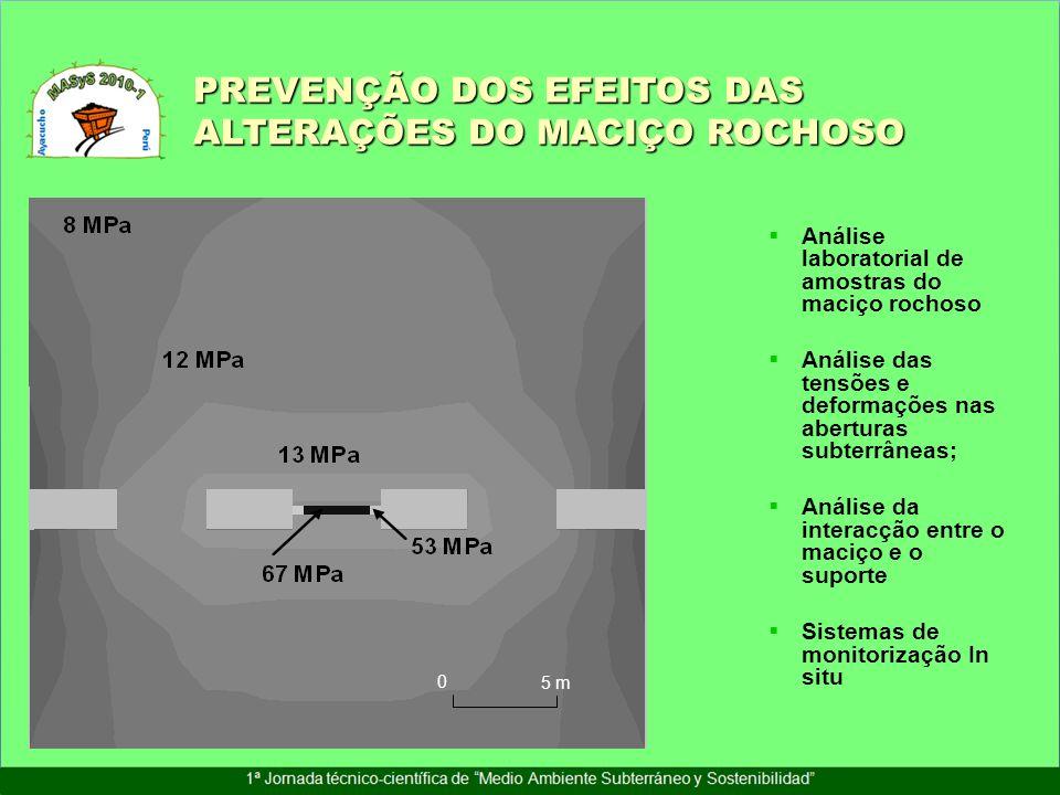 PREVENÇÃO DOS EFEITOS DAS ALTERAÇÕES DO MACIÇO ROCHOSO
