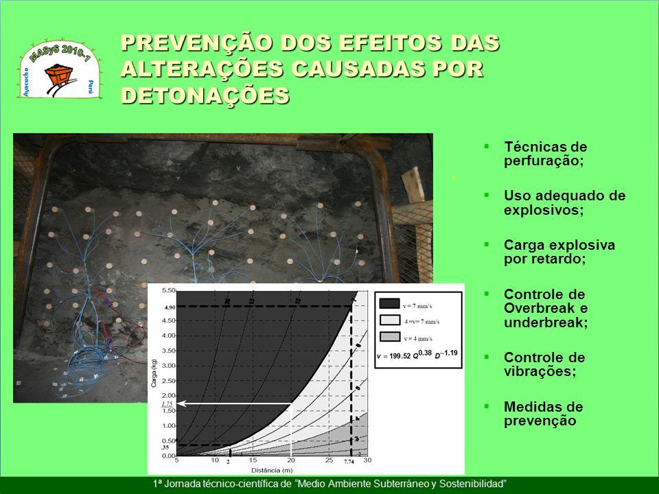 PREVENÇÃO DOS EFEITOS DAS ALTERAÇÕES CAUSADAS POR DETONAÇÕES