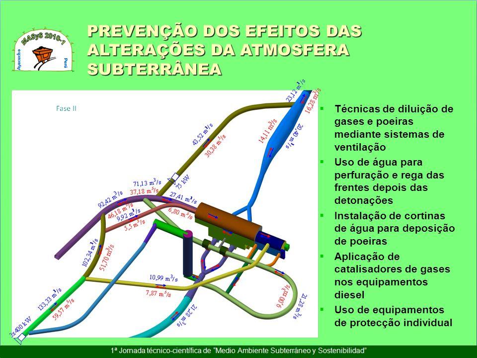 PREVENÇÃO DOS EFEITOS DAS ALTERAÇÕES DA ATMOSFERA SUBTERRÂNEA