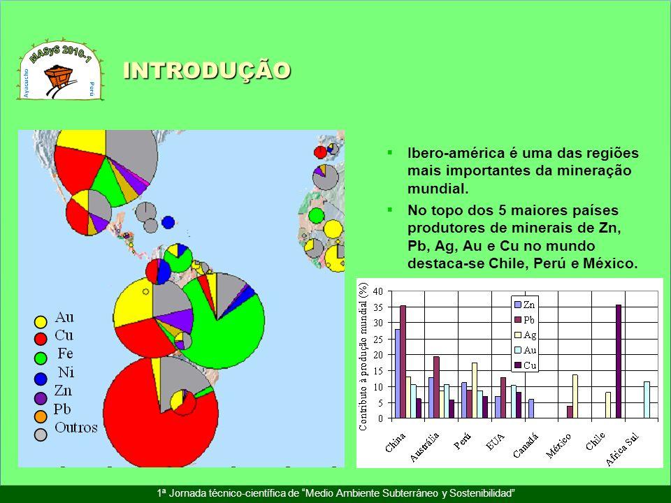 INTRODUÇÃO Ibero-américa é uma das regiões mais importantes da mineração mundial.