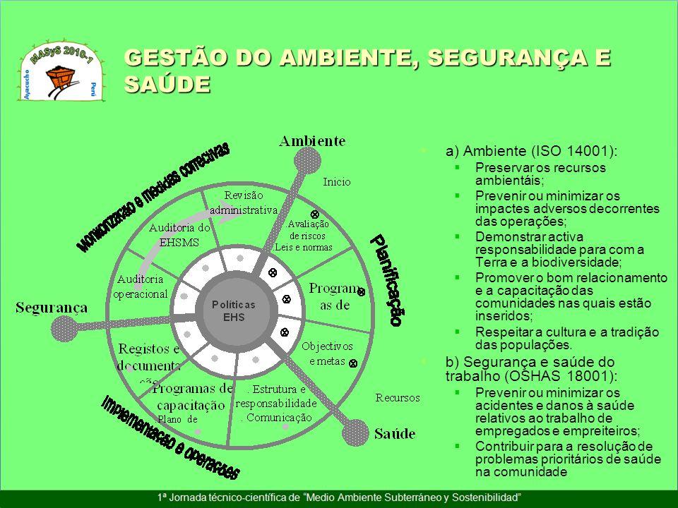 GESTÃO DO AMBIENTE, SEGURANÇA E SAÚDE