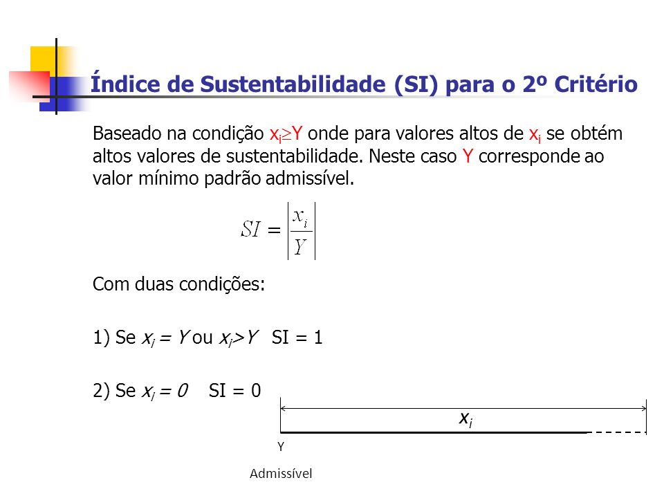 Índice de Sustentabilidade (SI) para o 2º Critério