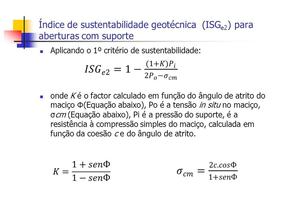 Índice de sustentabilidade geotécnica (ISGe2) para aberturas com suporte