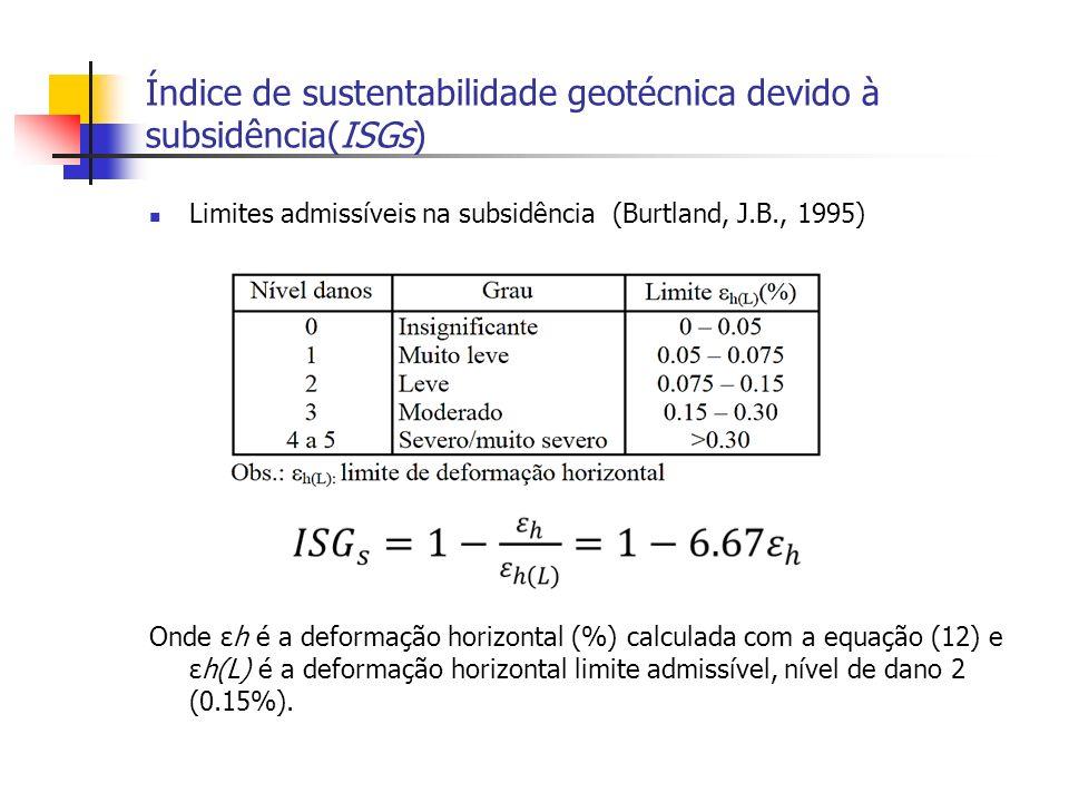 Índice de sustentabilidade geotécnica devido à subsidência(ISGs)