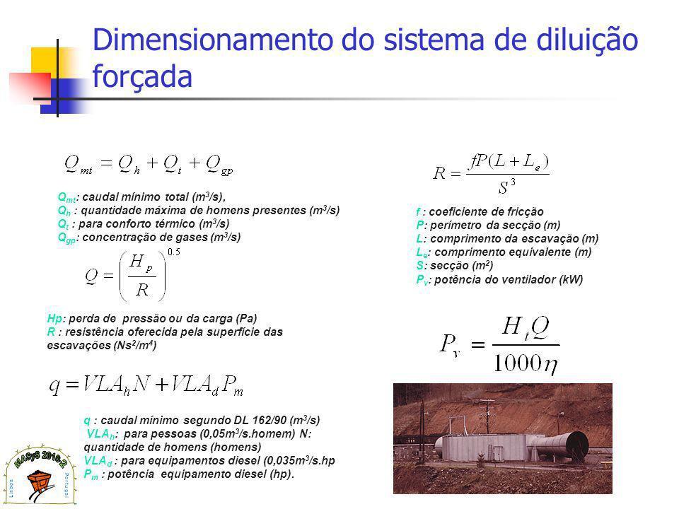 Dimensionamento do sistema de diluição forçada
