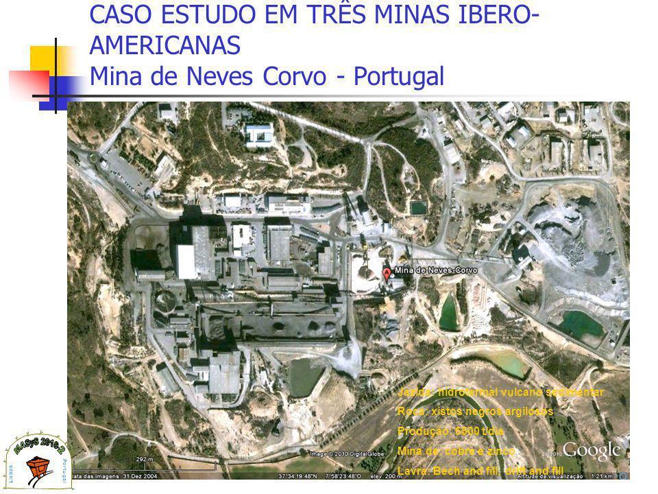 CASO ESTUDO EM TRÊS MINAS IBERO-AMERICANAS Mina de Neves Corvo - Portugal