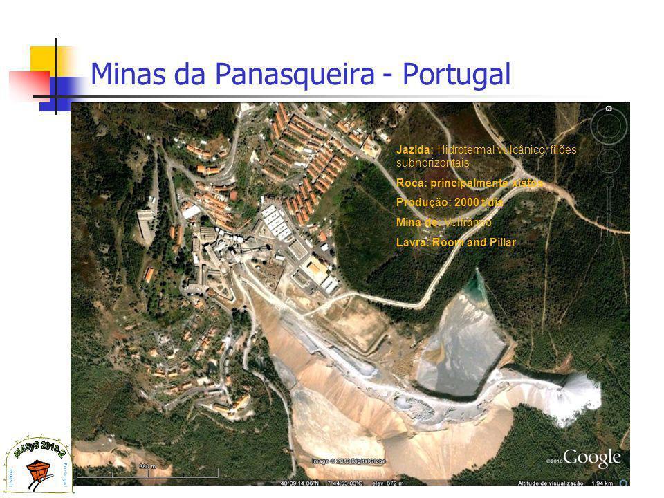 Minas da Panasqueira - Portugal