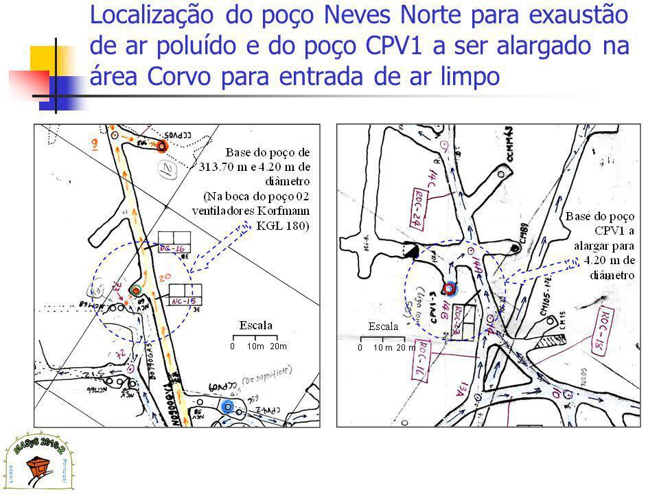Localização do poço Neves Norte para exaustão de ar poluído e do poço CPV1 a ser alargado na área Corvo para entrada de ar limpo