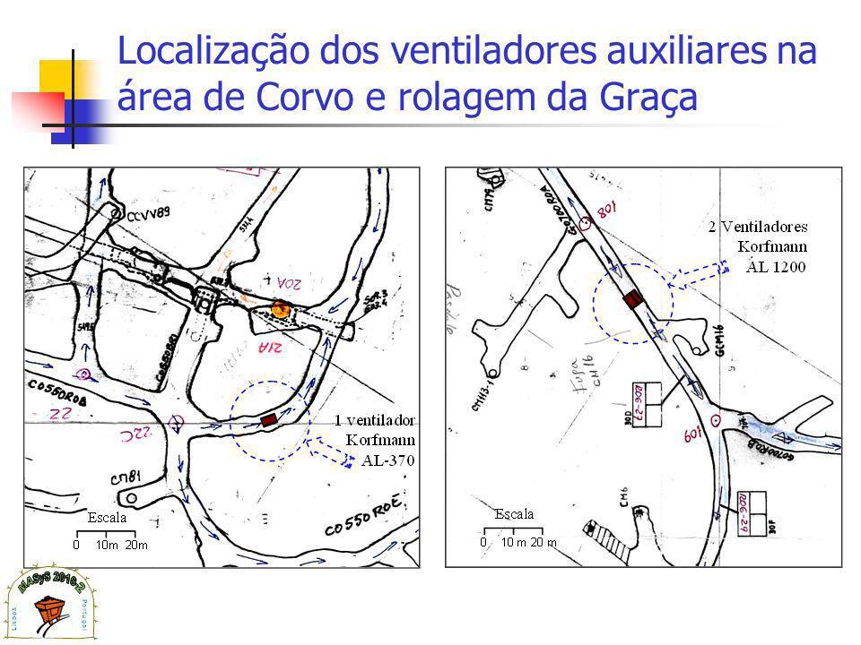 Localização dos ventiladores auxiliares na área de Corvo e rolagem da Graça