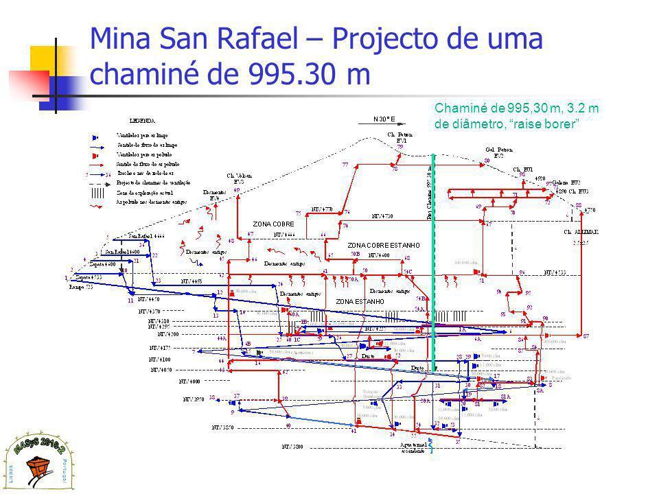 Mina San Rafael – Projecto de uma chaminé de 995.30 m