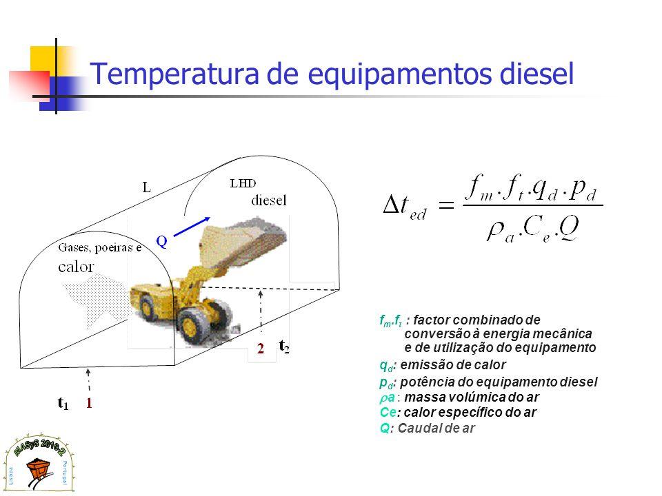 Temperatura de equipamentos diesel