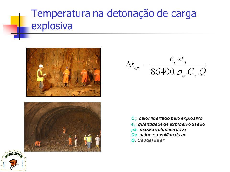 Temperatura na detonação de carga explosiva